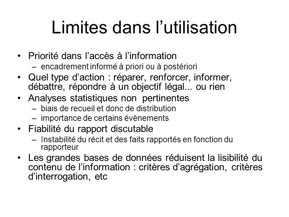 Limites dans lutilisation Priorité dans laccès à linformation –encadrement informé à priori ou à postériori Quel type daction : réparer, renforcer, in