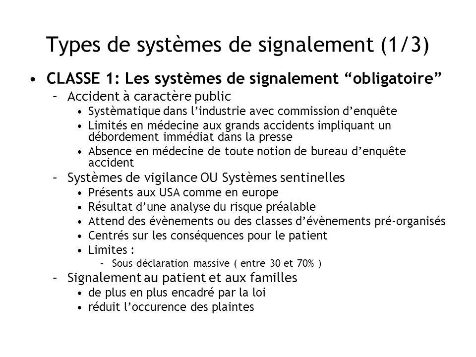 Types de systèmes de signalement (1/3) CLASSE 1: Les systèmes de signalement obligatoire –Accident à caractère public Systèmatique dans lindustrie ave