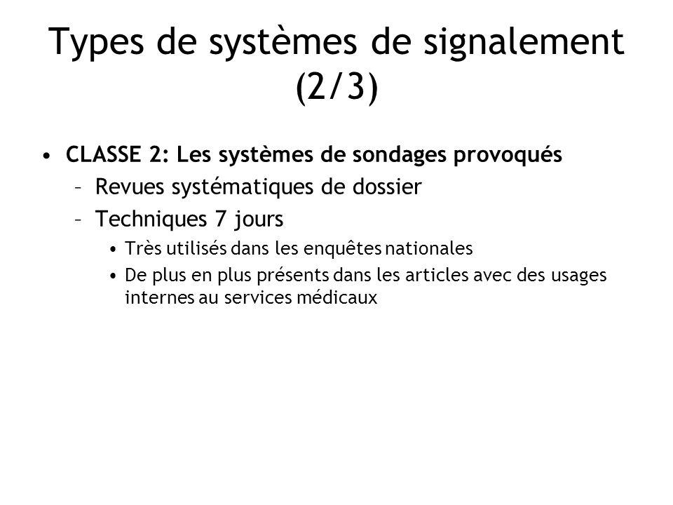 Types de systèmes de signalement (2/3) CLASSE 2: Les systèmes de sondages provoqués –Revues systématiques de dossier –Techniques 7 jours Très utilisés