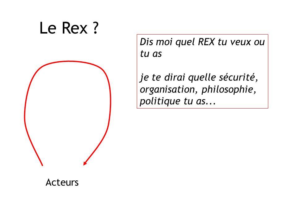 Le Rex ? Acteurs Dis moi quel REX tu veux ou tu as je te dirai quelle sécurité, organisation, philosophie, politique tu as...