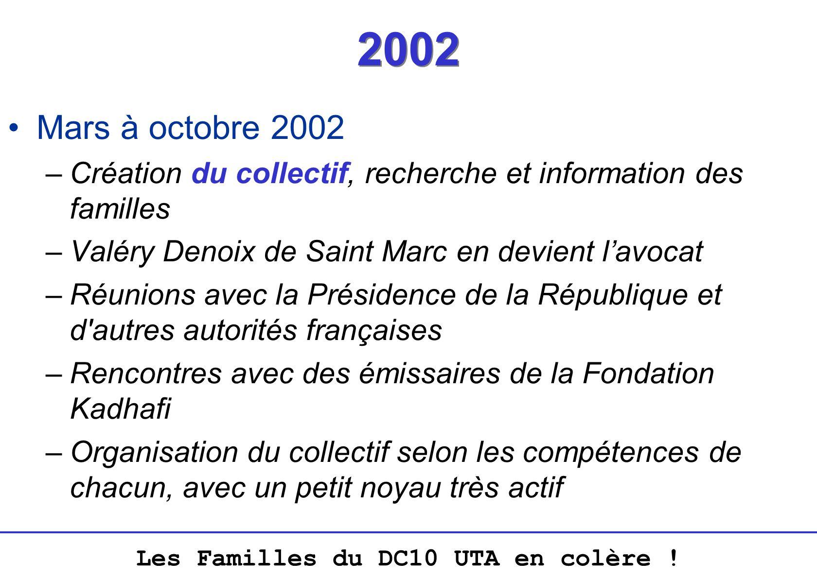 Les Familles du DC10 UTA en colère ! 2002 Mars à octobre 2002 –Création du collectif, recherche et information des familles –Valéry Denoix de Saint Ma