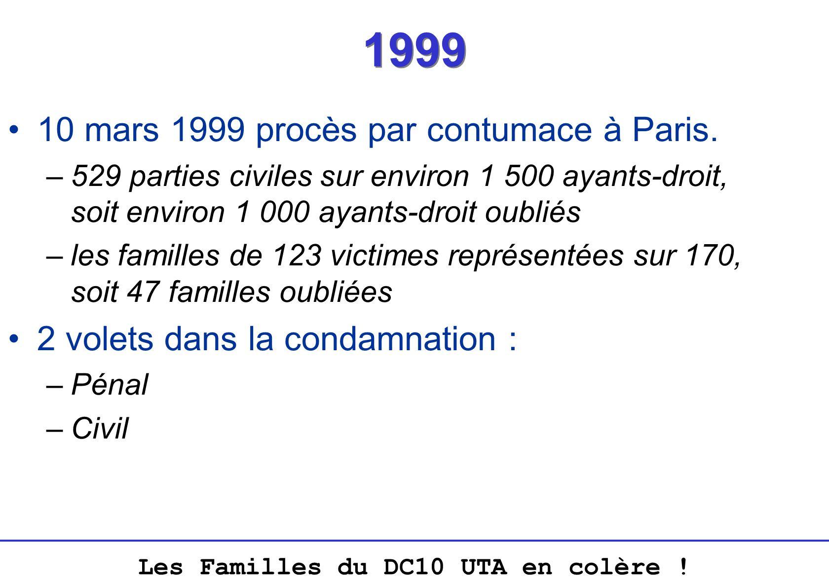 Les Familles du DC10 UTA en colère ! 1999 10 mars 1999 procès par contumace à Paris. –529 parties civiles sur environ 1 500 ayants-droit, soit environ