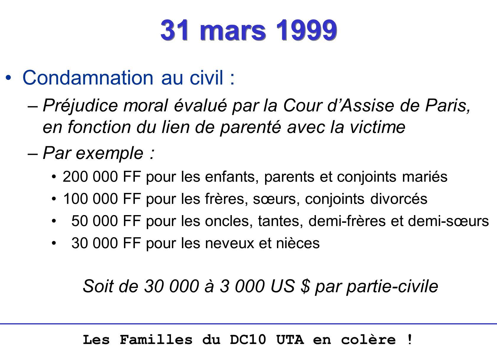 Les Familles du DC10 UTA en colère ! 31 mars 1999 Condamnation au civil : –Préjudice moral évalué par la Cour dAssise de Paris, en fonction du lien de