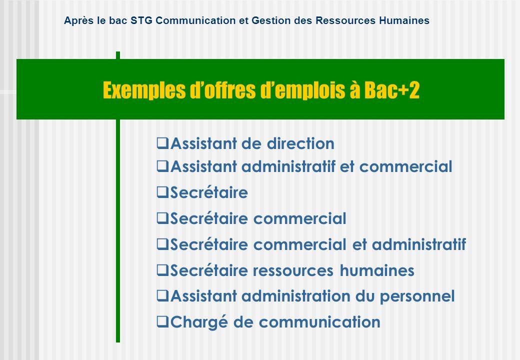 Exemples doffres demplois à Bac+2 Après le bac STG Communication et Gestion des Ressources Humaines Assistant de direction Assistant administratif et