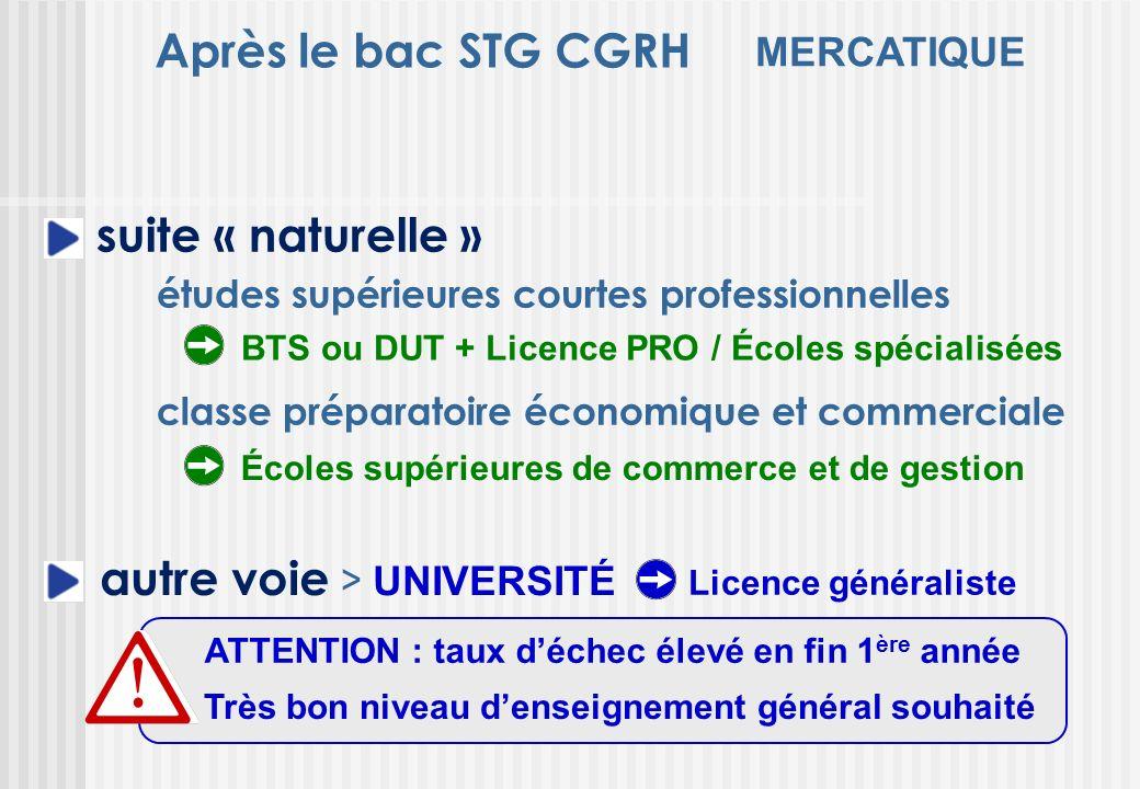 suite « naturelle » études supérieures courtes professionnelles classe préparatoire économique et commerciale BTS ou DUT + Licence PRO / Écoles spécia