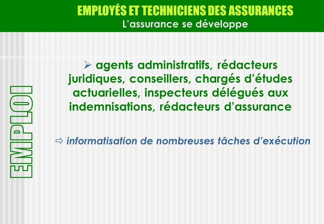 EMPLOYÉS ET TECHNICIENS DES ASSURANCES Lassurance se développe agents administratifs, rédacteurs juridiques, conseillers, chargés détudes actuarielles