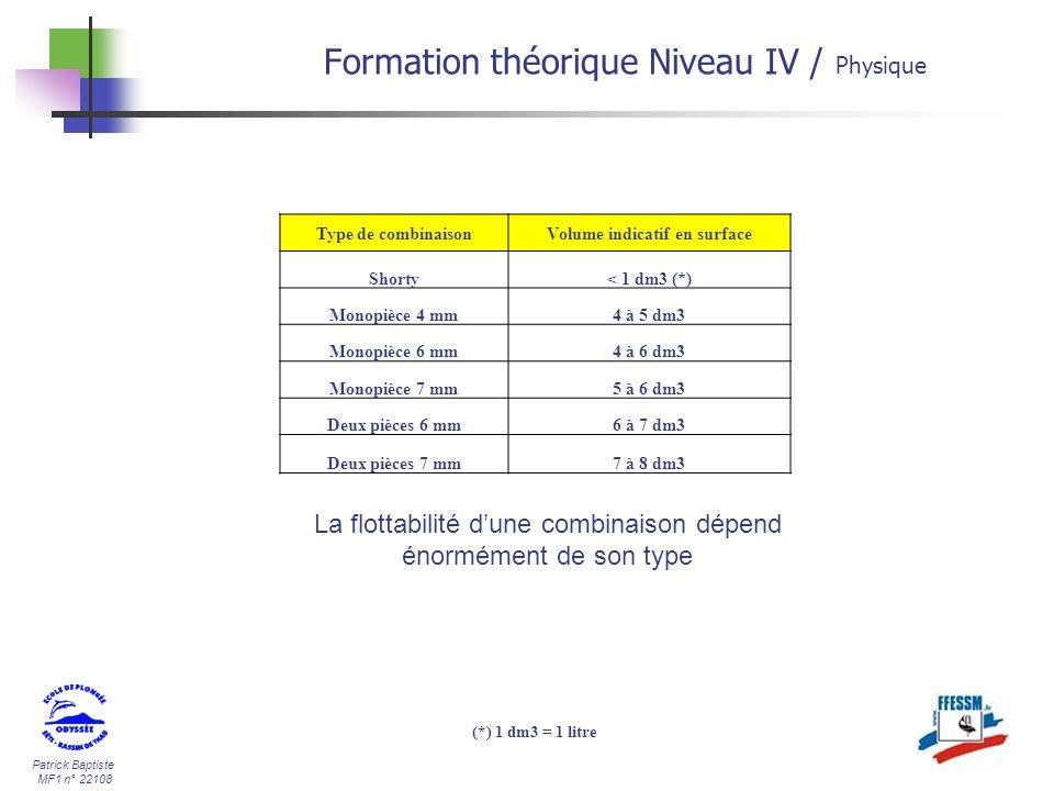 Patrick Baptiste MF1 n° 22108 Formation théorique Niveau IV / Physique Type de combinaisonVolume indicatif en surface Shorty< 1 dm3 (*) Monopièce 4 mm