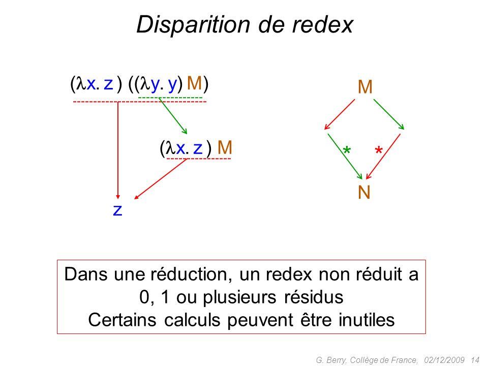 ( x.z ) (( y. y) M) 02/12/2009 14G. Berry, Collège de France, Disparition de redex z ( x.