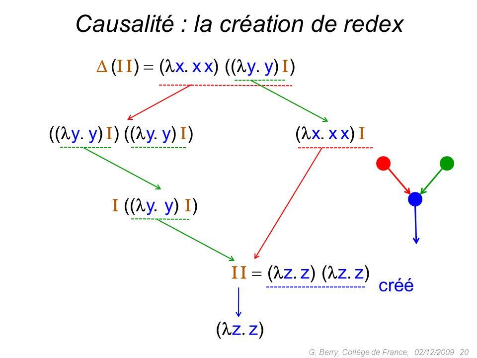 ( ) ( x.x x) (( y. y) ) 02/12/2009 20G.