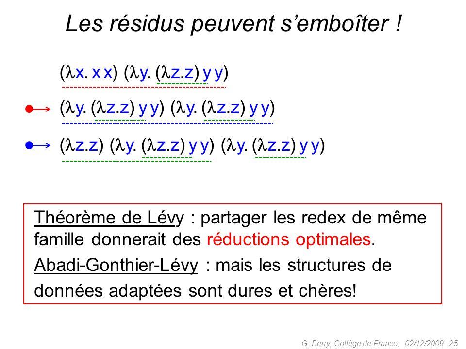 02/12/2009 25G.Berry, Collège de France, Les résidus peuvent semboîter .