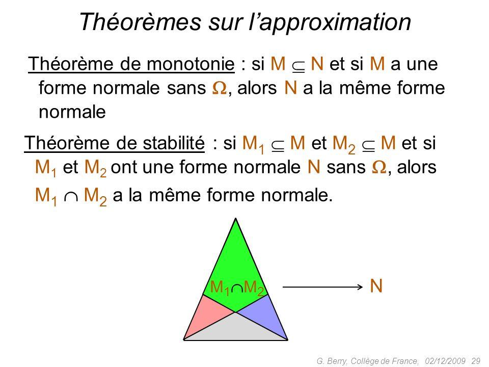 M Théorème de monotonie : si M N et si M a une forme normale sans, alors N a la même forme normale 02/12/2009 29G.