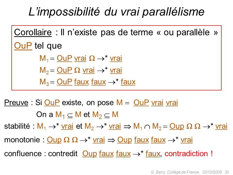 Corollaire : Il nexiste pas de terme « ou parallèle » OuP tel que M 1 OuP vrai * vrai M 2 OuP vrai * vrai M 3 OuP faux faux * faux 02/12/2009 30G.