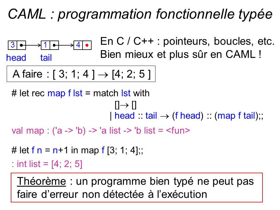 02/12/2009 15G. Berry, Collège de France, Problème de récurrence M ** Argl ! Carreaux pas carrés !