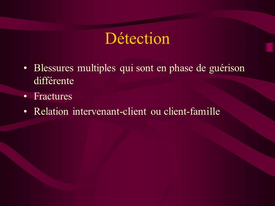 Détection Blessures multiples qui sont en phase de guérison différente Fractures Relation intervenant-client ou client-famille