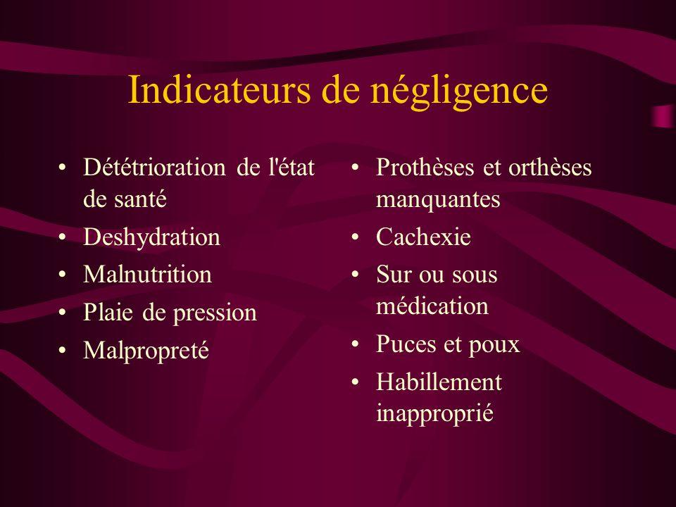 Indicateurs de négligence Dététrioration de l'état de santé Deshydration Malnutrition Plaie de pression Malpropreté Prothèses et orthèses manquantes C