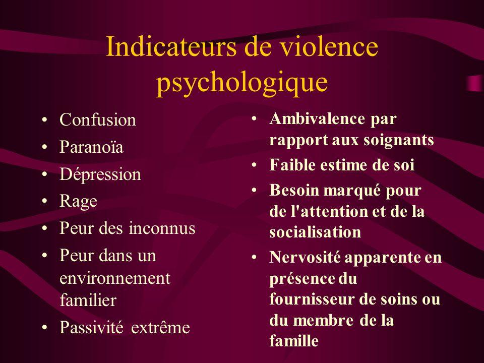 Indicateurs de violence psychologique Confusion Paranoïa Dépression Rage Peur des inconnus Peur dans un environnement familier Passivité extrême Ambiv