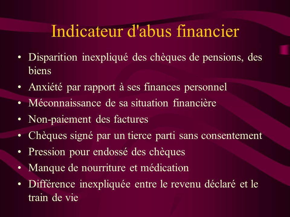 Indicateur d'abus financier Disparition inexpliqué des chèques de pensions, des biens Anxiété par rapport à ses finances personnel Méconnaissance de s