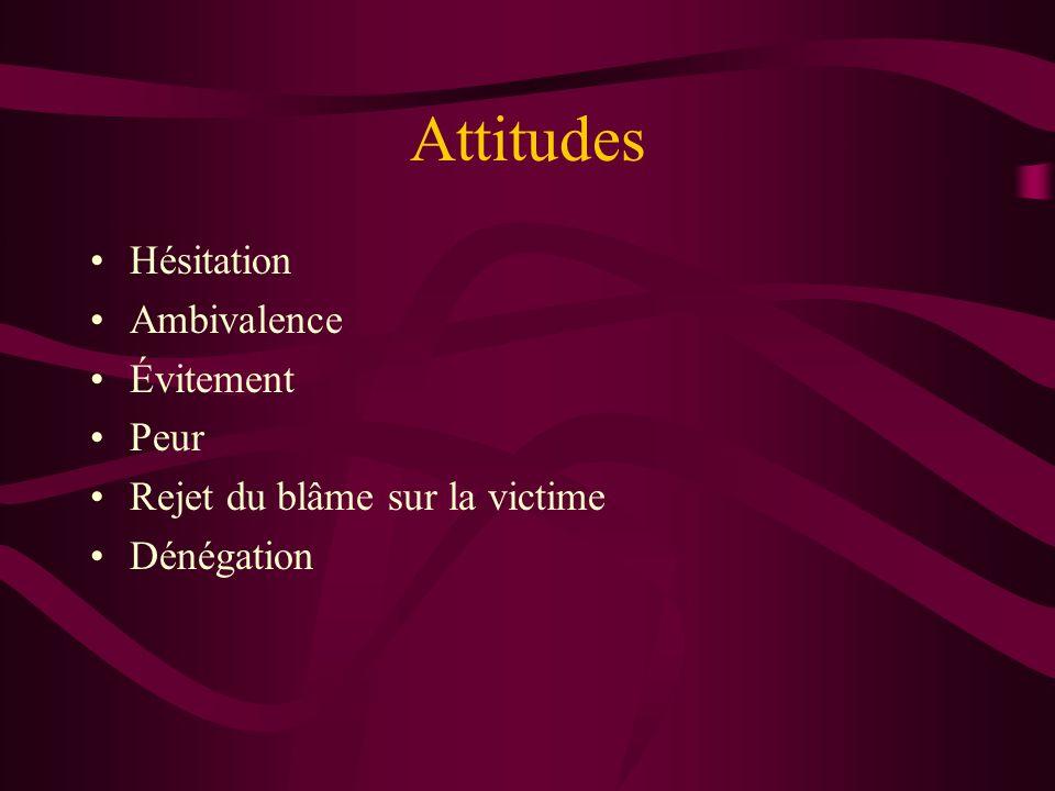 Attitudes Hésitation Ambivalence Évitement Peur Rejet du blâme sur la victime Dénégation
