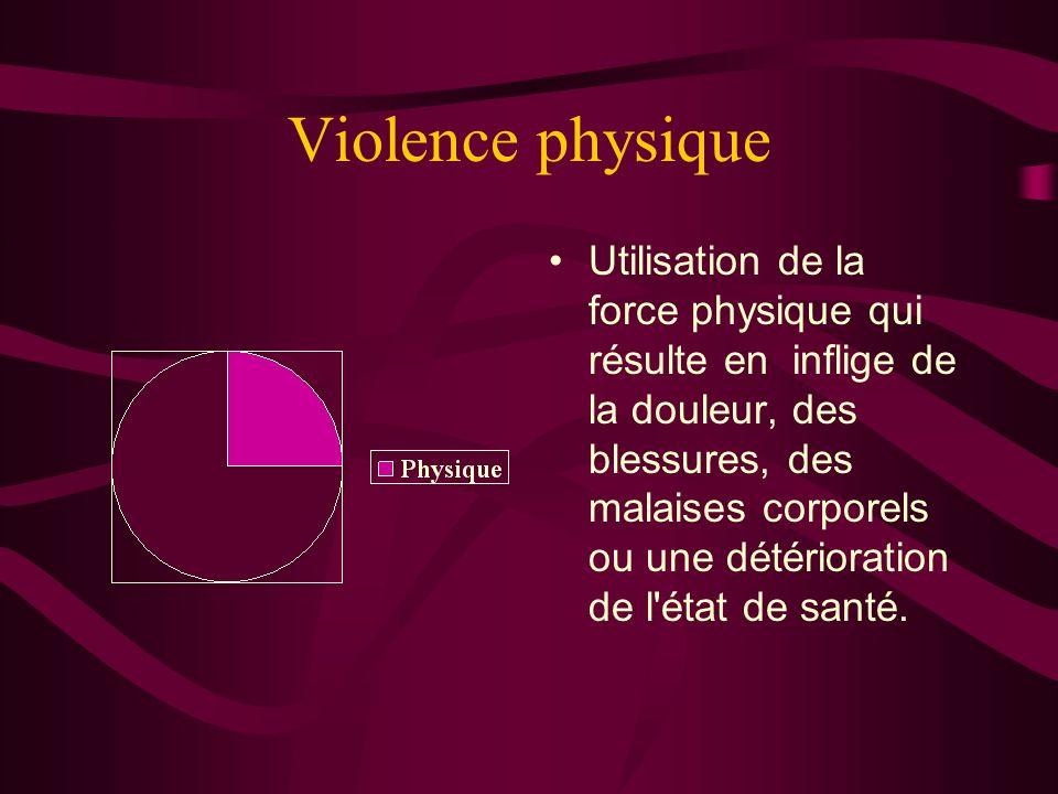Violence physique Utilisation de la force physique qui résulte en inflige de la douleur, des blessures, des malaises corporels ou une détérioration de