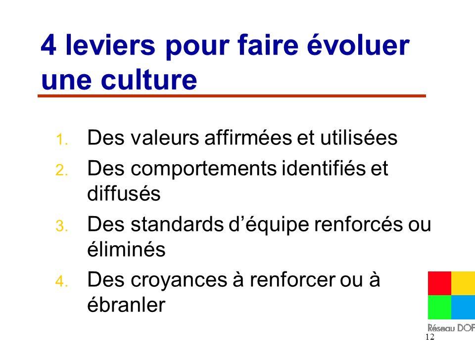 12 4 leviers pour faire évoluer une culture 4 leviers pour faire évoluer une culture 1. Des valeurs affirmées et utilisées 2. Des comportements identi