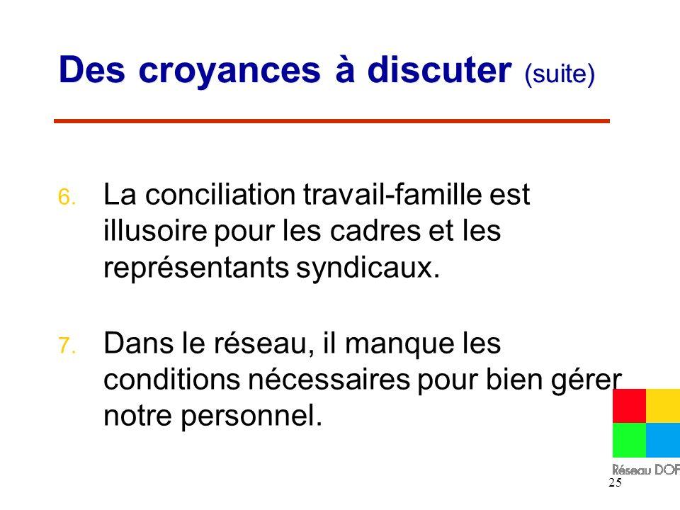 25 Des croyances à discuter (suite) La conciliation travail-famille est illusoire pour les cadres et les représentants syndicaux.