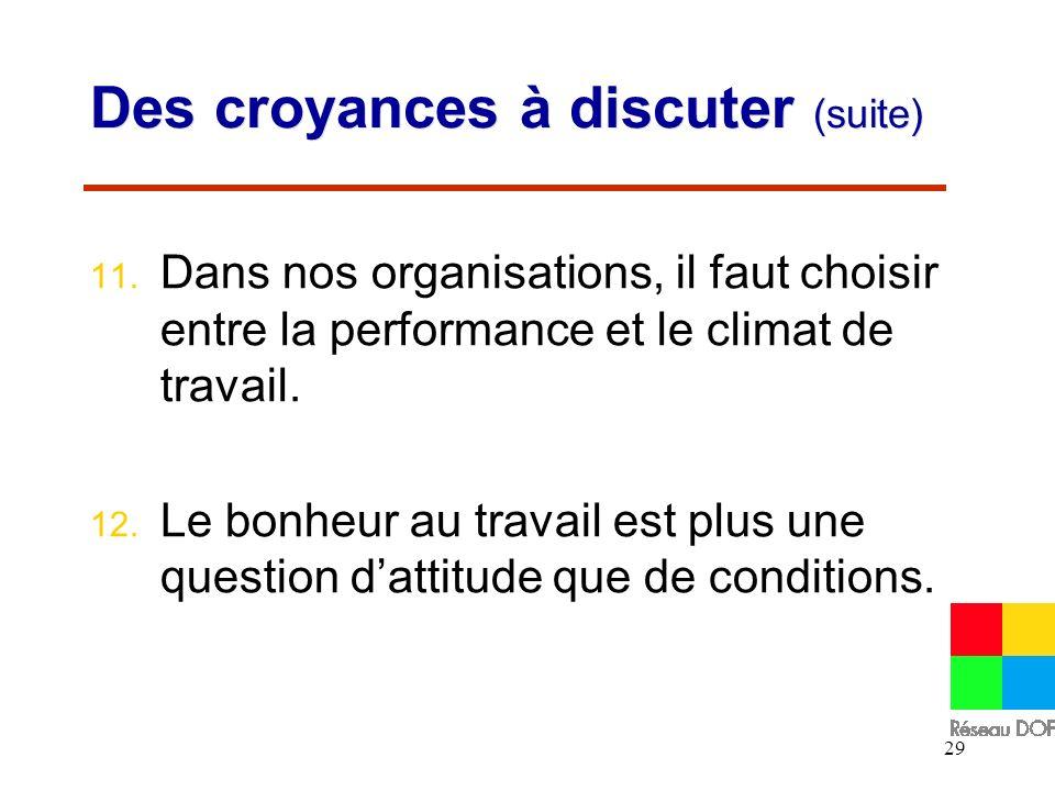 29 Des croyances à discuter (suite) Dans nos organisations, il faut choisir entre la performance et le climat de travail.