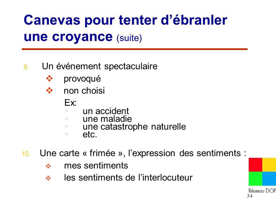34 Canevas pour tenter débranler une croyance (suite) Un événement spectaculaire provoqué non choisi Ex: un accident une maladie une catastrophe naturelle etc.