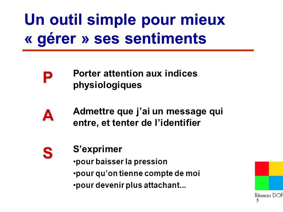 5 Un outil simple pour mieux « gérer » ses sentiments P A S Porter attention aux indices physiologiques Admettre que jai un message qui entre, et tent