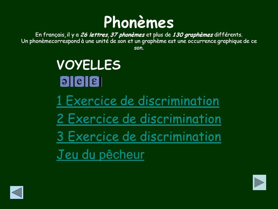 Phonèmes En français, il y a 26 lettres, 37 phonèmes et plus de 130 graphèmes différents. Un phonèmecorrespond à une unité de son et un graphème est u