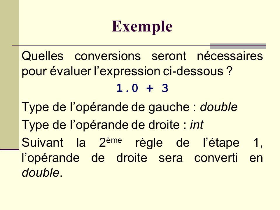 ÉTAPE 2 : Si un des opérandes est un unsigned long int, lautre est converti en unsigned long int ; Sinon, si un des opérandes est un long int et lautre est un unsigned int : Si toute valeur dun unsigned int peut être placée dans un long int, lunsigned int est converti en long int ; Sinon, les deux opérandes sont convertis en unsigned long int ; Sinon, si un des opérandes est un long int, lautre est converti en long int ; Sinon, si un des opérandes est un unsigned int, lautre est converti en unsigned int ; Sinon, on laisse les opérandes en int.
