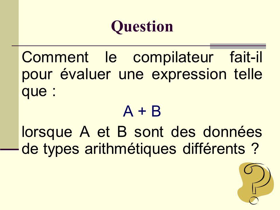 Question Comment le compilateur fait-il pour évaluer une expression telle que : A + B lorsque A et B sont des données de types arithmétiques différents ?