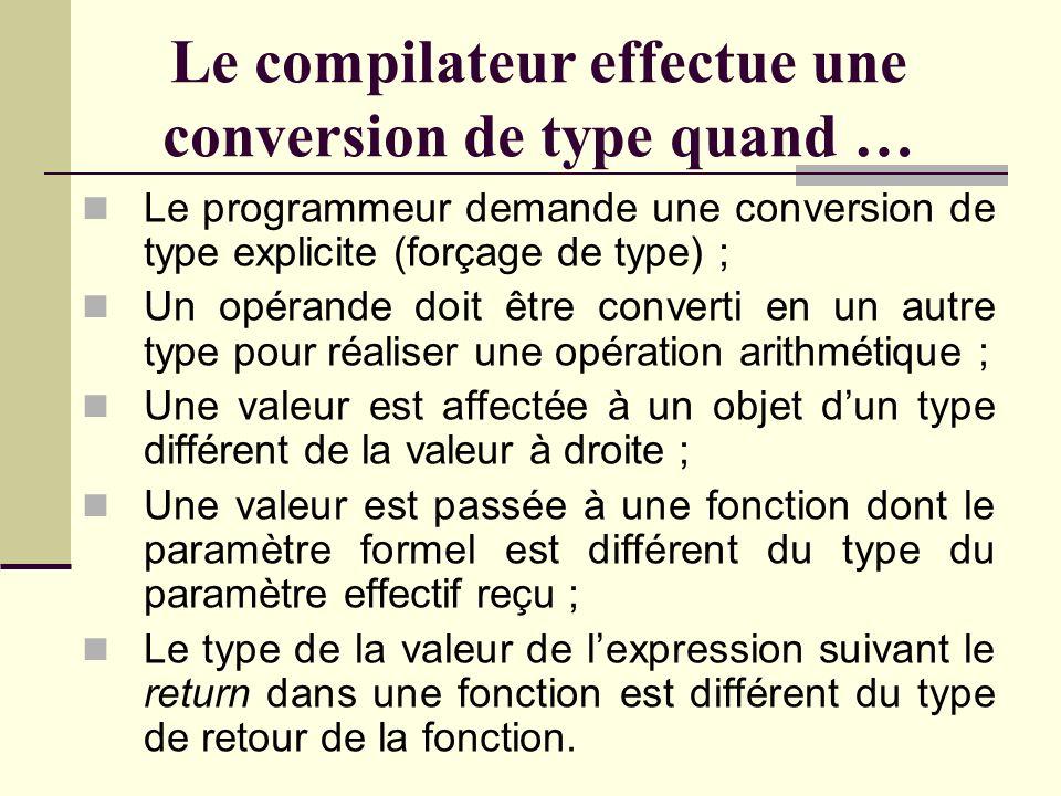 Le programmeur demande une conversion de type explicite (forçage de type) ; Un opérande doit être converti en un autre type pour réaliser une opération arithmétique ; Une valeur est affectée à un objet dun type différent de la valeur à droite ; Une valeur est passée à une fonction dont le paramètre formel est différent du type du paramètre effectif reçu ; Le type de la valeur de lexpression suivant le return dans une fonction est différent du type de retour de la fonction.
