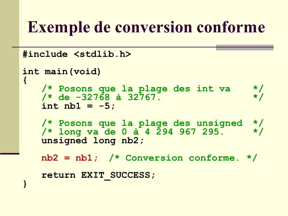 #include int main(void) { /* Posons que la plage des int va */ /* de -32768 à 32767.*/ int nb1 = -5; /* Posons que la plage des unsigned*/ /* long va de 0 à 4 294 967 295.*/ unsigned long nb2; nb2 = nb1;/* Conversion conforme.