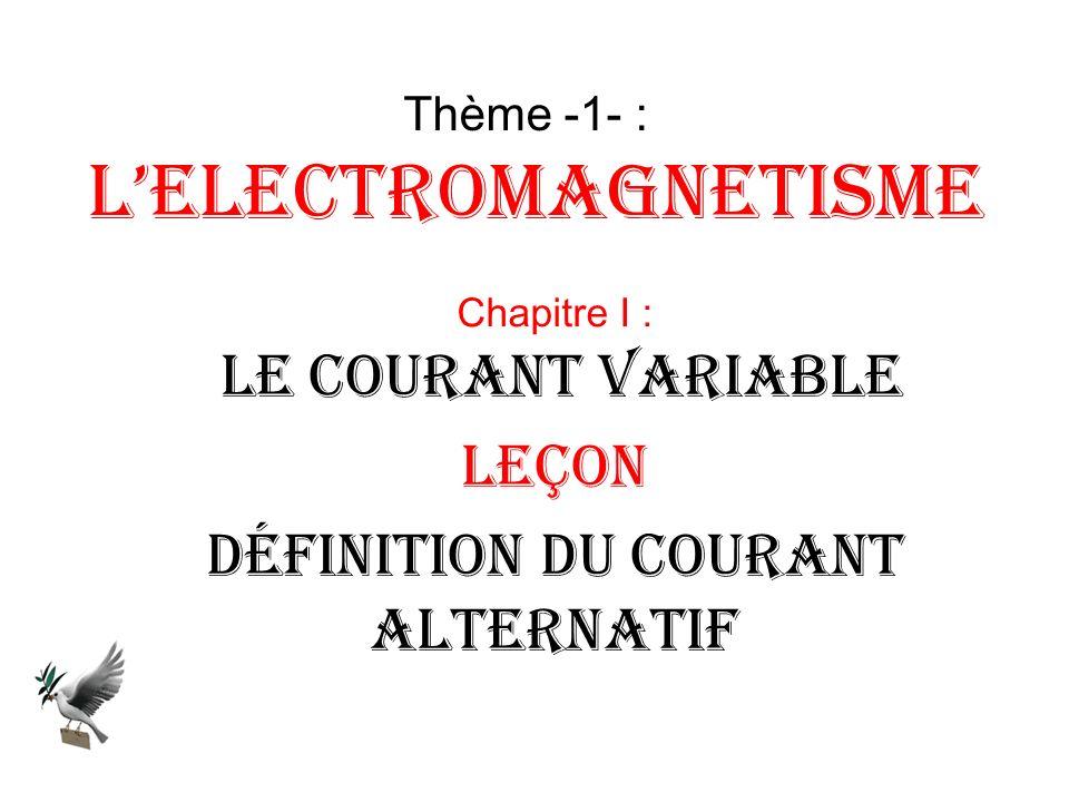 Thème -1- : Lelectromagnetisme Chapitre I : LE courant variable Leçon Définition du courant Alternatif