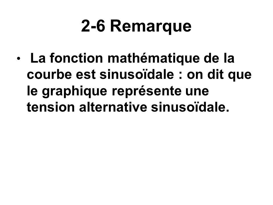 2-6 Remarque La fonction mathématique de la courbe est sinusoïdale : on dit que le graphique représente une tension alternative sinusoïdale.