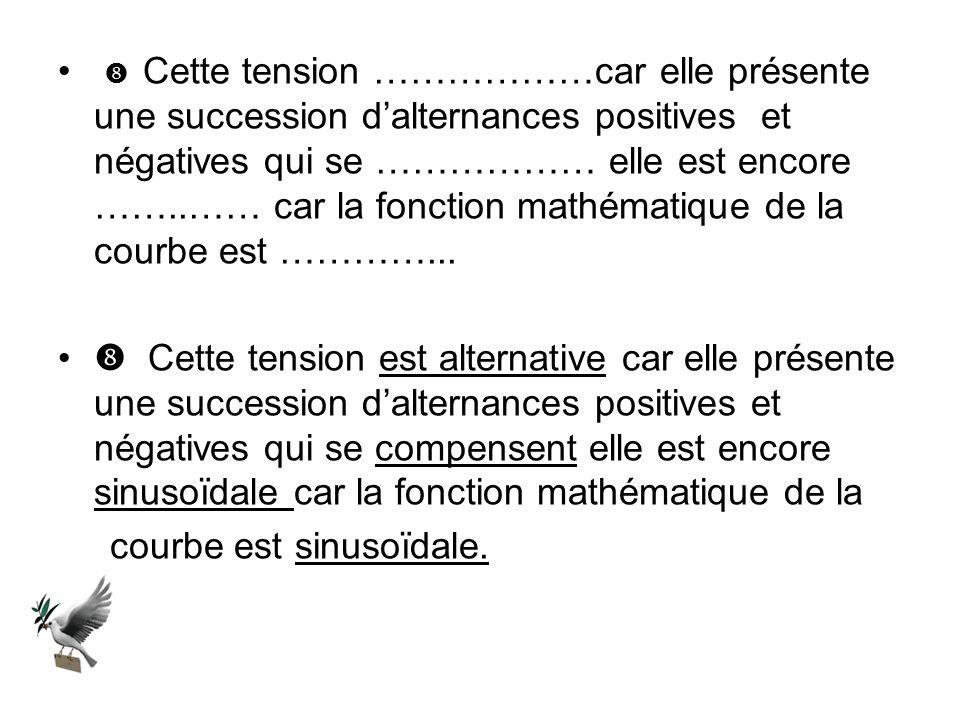 Cette tension ………………car elle présente une succession dalternances positives et négatives qui se ……………… elle est encore ……..…… car la fonction mathématique de la courbe est …………...