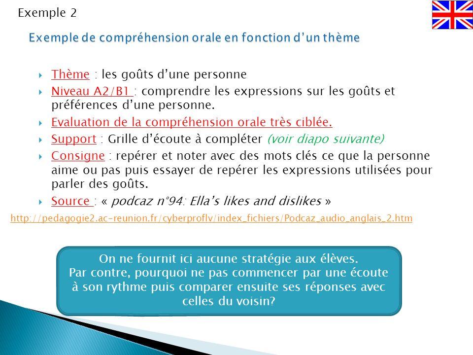 Sources : « Sarahs day » http://anglais.tice.ac-orleans-tours.fr/php5/audio/A2/daily_routine/index.html Vous pouvez donner la frise vierge et lélève r