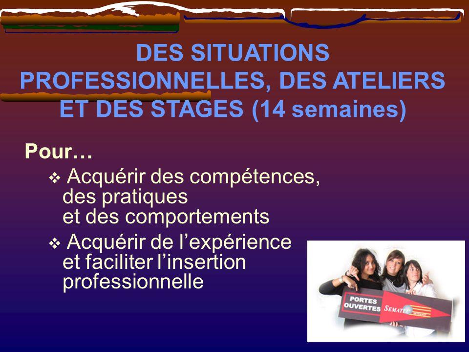 DES SITUATIONS PROFESSIONNELLES, DES ATELIERS ET DES STAGES (14 semaines) Pour… Acquérir des compétences, des pratiques et des comportements Acquérir
