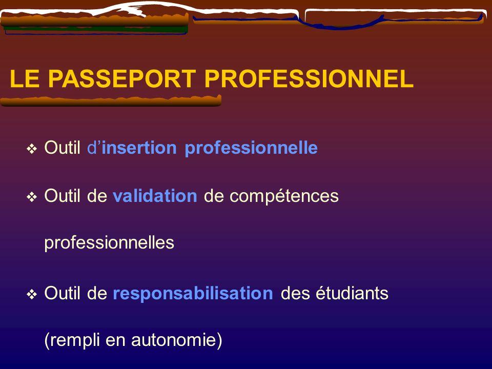 LE PASSEPORT PROFESSIONNEL Outil dinsertion professionnelle Outil de validation de compétences professionnelles Outil de responsabilisation des étudiants (rempli en autonomie)