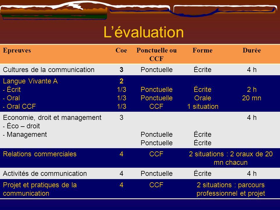 Lévaluation EpreuvesCoePonctuelle ou CCF FormeDurée Cultures de la communication3PonctuelleÉcrite4 h Langue Vivante A - Écrit - Oral - Oral CCF 2 1/3
