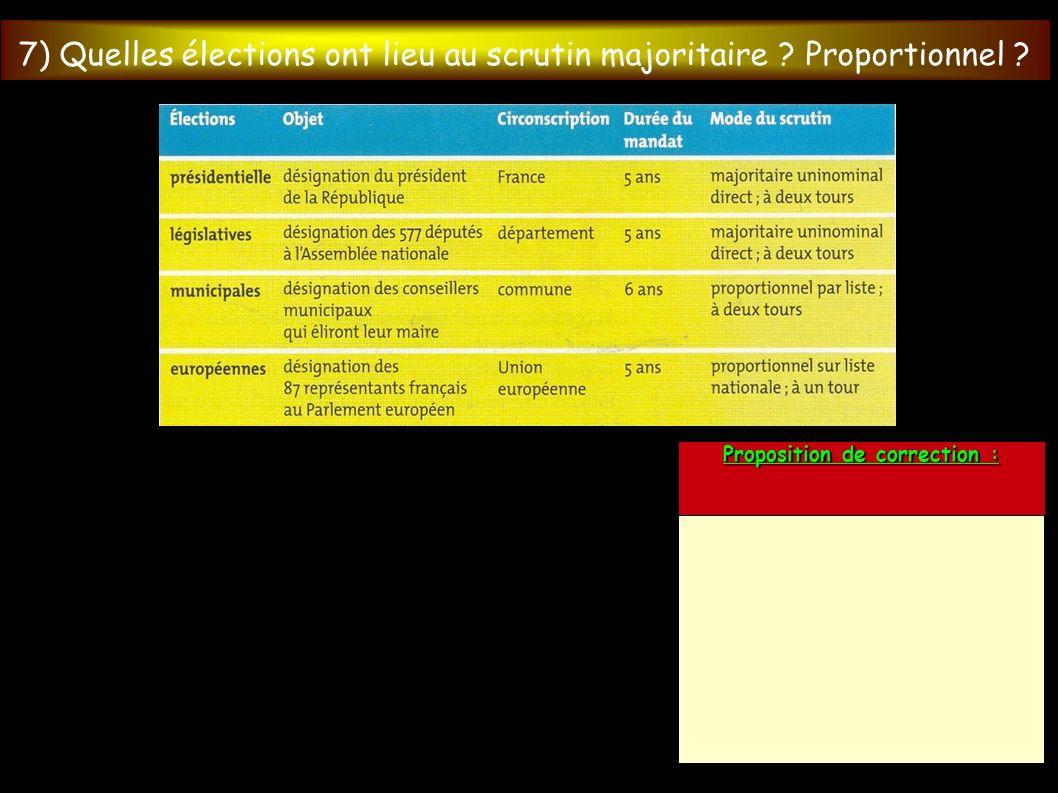 7) Quelles élections ont lieu au scrutin majoritaire ? Proportionnel ? Proposition de correction :