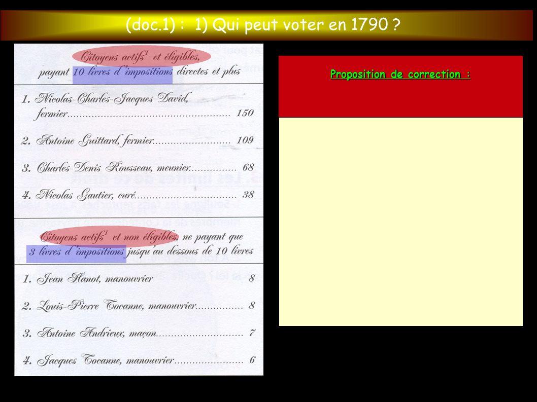 (doc.1) : 1) Qui peut voter en 1790 ? Proposition de correction :