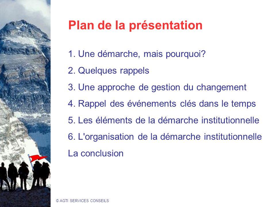 © AGTI SERVICES CONSEILS Plan de la présentation 1.