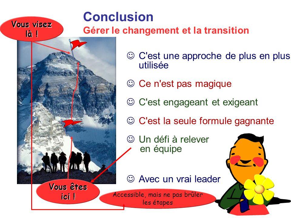 C est une approche de plus en plus utilisée Ce n est pas magique C est engageant et exigeant C est la seule formule gagnante Un défi à relever en équipe Avec un vrai leader Conclusion Gérer le changement et la transition Vous êtes ici .