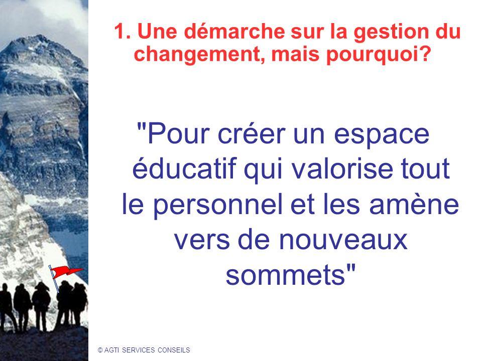 © AGTI SERVICES CONSEILS 1.Une démarche sur la gestion du changement, mais pourquoi.