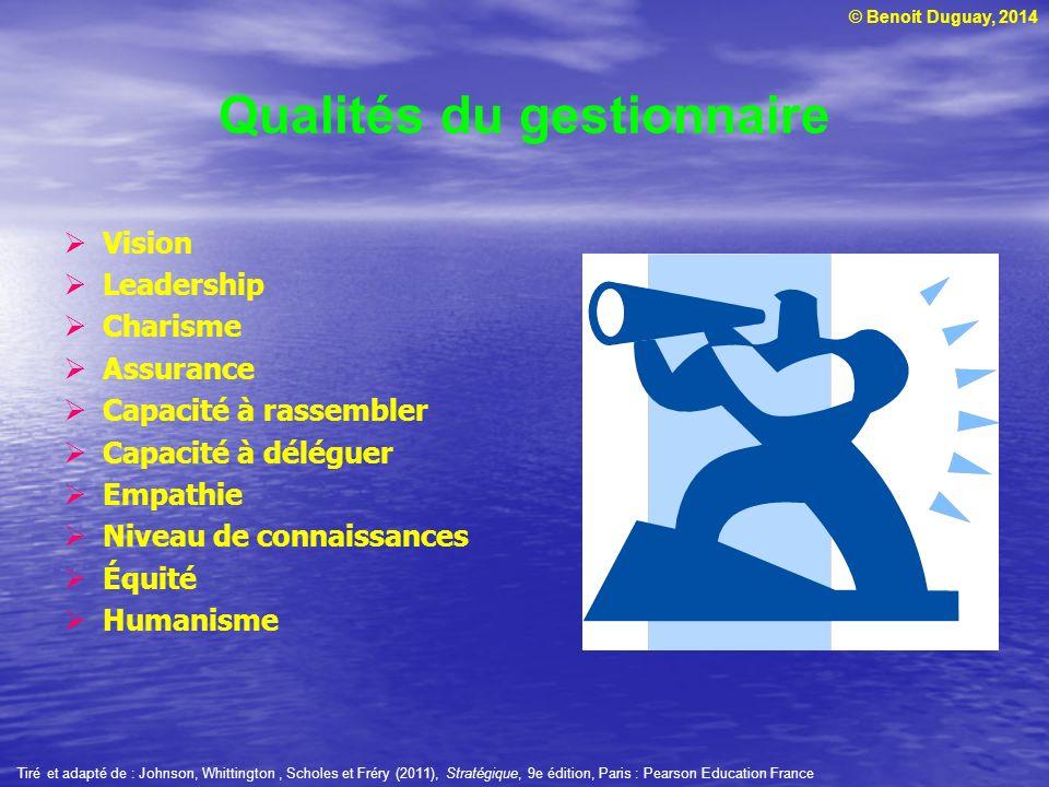 © Benoit Duguay, 2014 Qualités du gestionnaire Vision Leadership Charisme Assurance Capacité à rassembler Capacité à déléguer Empathie Niveau de conna