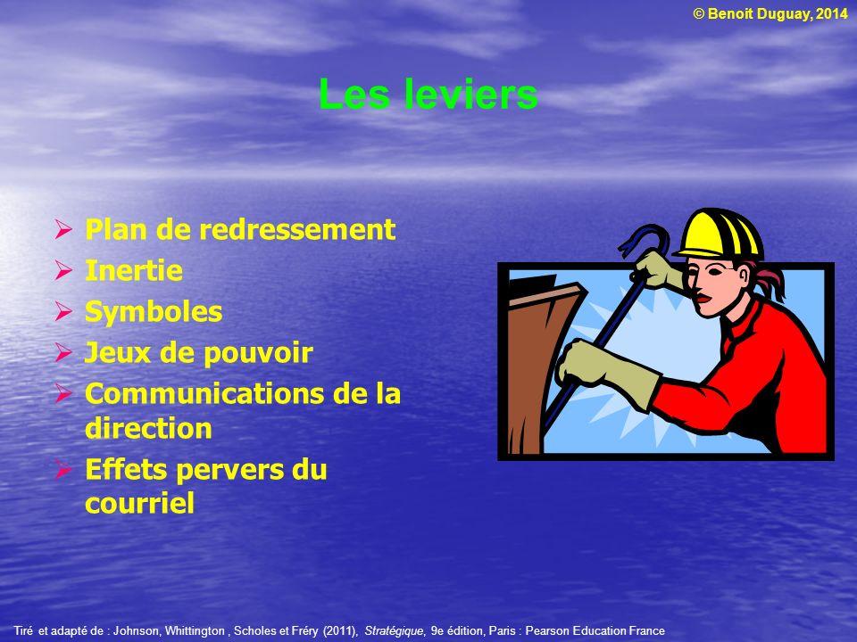 © Benoit Duguay, 2014 Plan de redressement Inertie Symboles Jeux de pouvoir Communications de la direction Effets pervers du courriel Les leviers Tiré