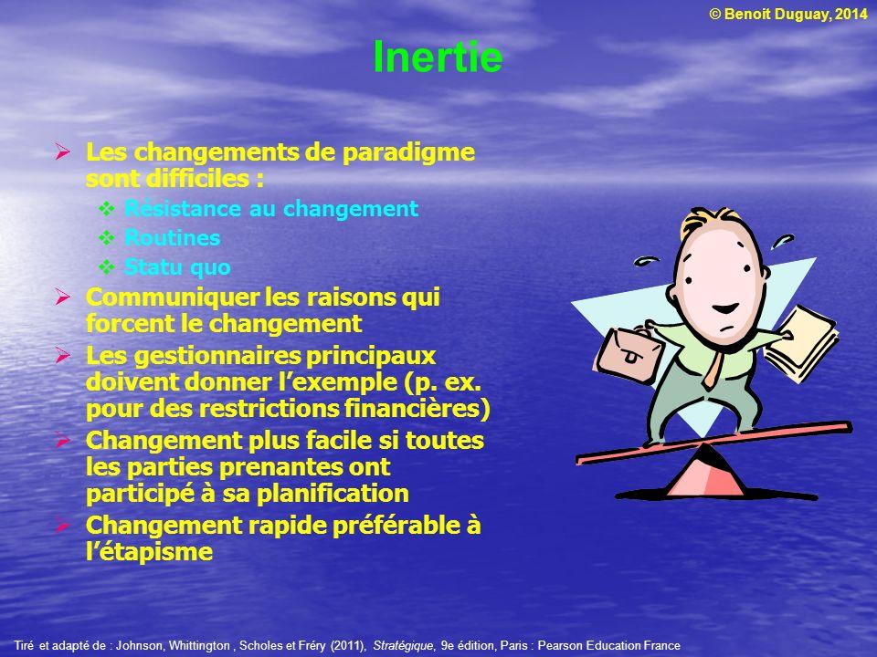 © Benoit Duguay, 2014 Inertie Les changements de paradigme sont difficiles : Résistance au changement Routines Statu quo Communiquer les raisons qui forcent le changement Les gestionnaires principaux doivent donner lexemple (p.