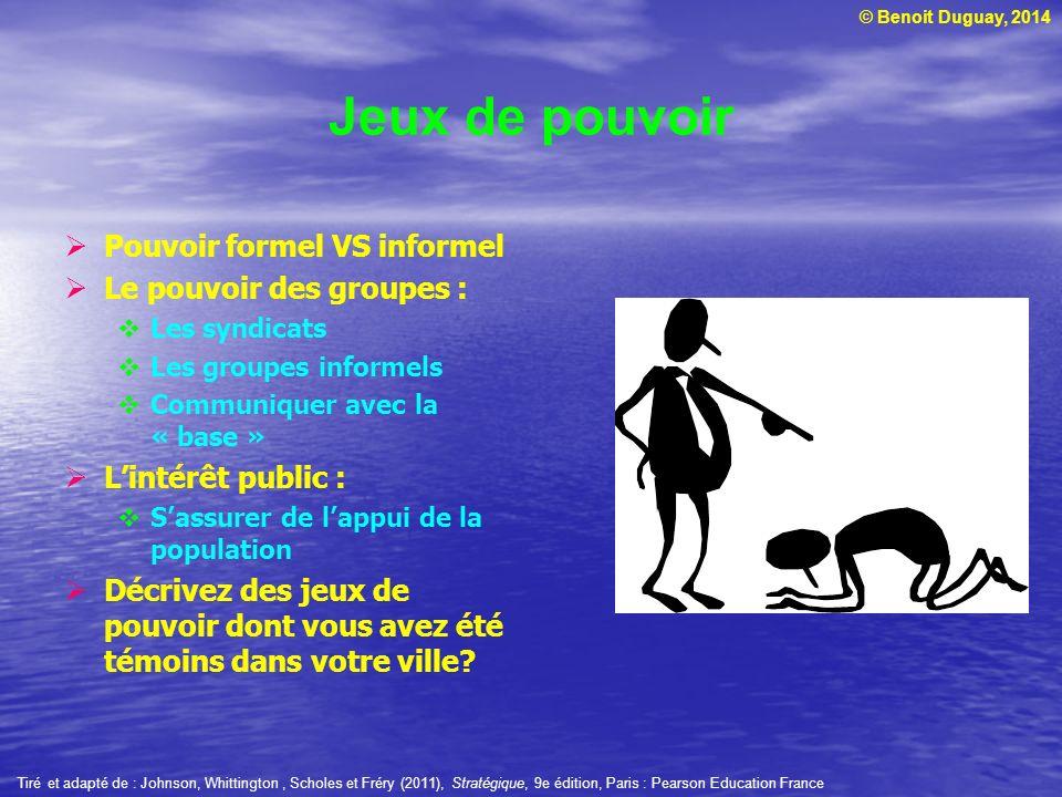 © Benoit Duguay, 2014 Jeux de pouvoir Pouvoir formel VS informel Le pouvoir des groupes : Les syndicats Les groupes informels Communiquer avec la « ba