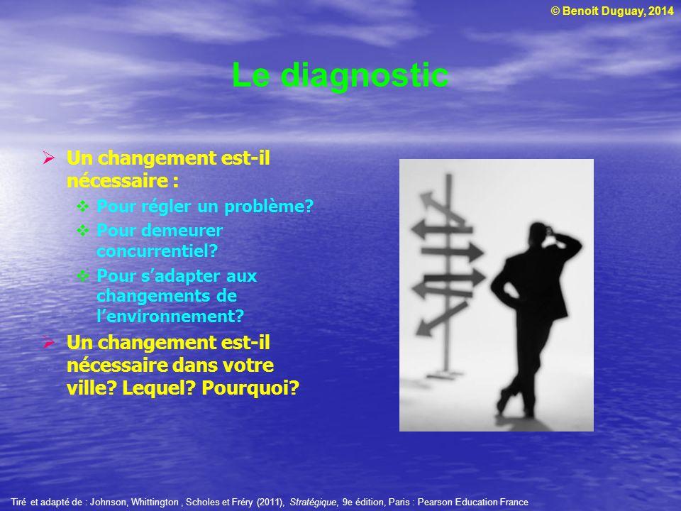 © Benoit Duguay, 2014 Le diagnostic Un changement est-il nécessaire : Pour régler un problème? Pour demeurer concurrentiel? Pour sadapter aux changeme